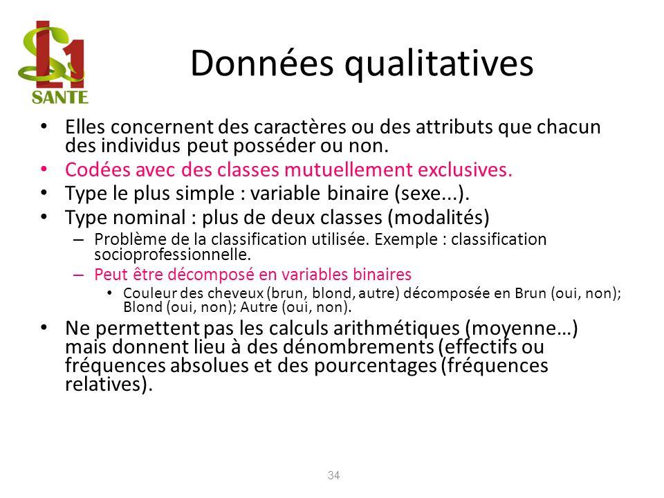 Données qualitatives Elles concernent des caractères ou des attributs que chacun des individus peut posséder ou non. Codées avec des classes mutuellem