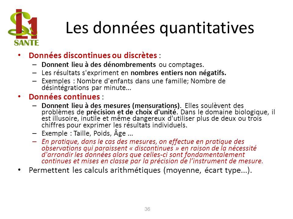Les données quantitatives Données discontinues ou discrètes : – Donnent lieu à des dénombrements ou comptages. – Les résultats s'expriment en nombres