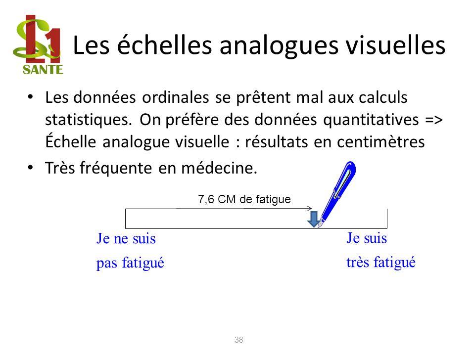 Les échelles analogues visuelles Les données ordinales se prêtent mal aux calculs statistiques. On préfère des données quantitatives => Échelle analog