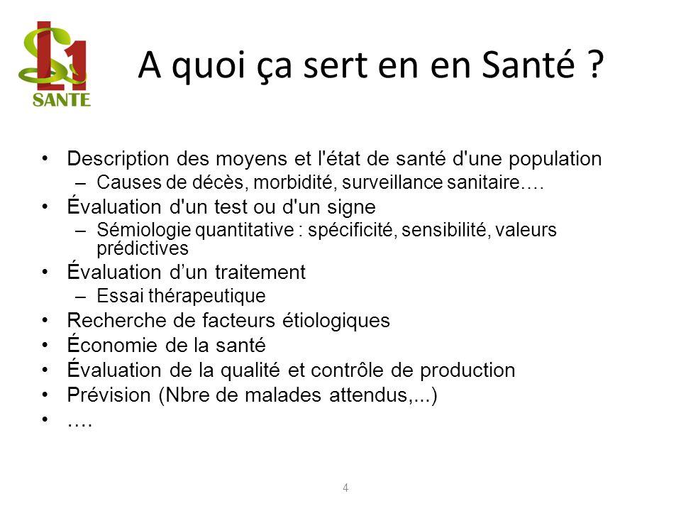 A quoi ça sert en en Santé ? Description des moyens et l'état de santé d'une population –Causes de décès, morbidité, surveillance sanitaire…. Évaluati