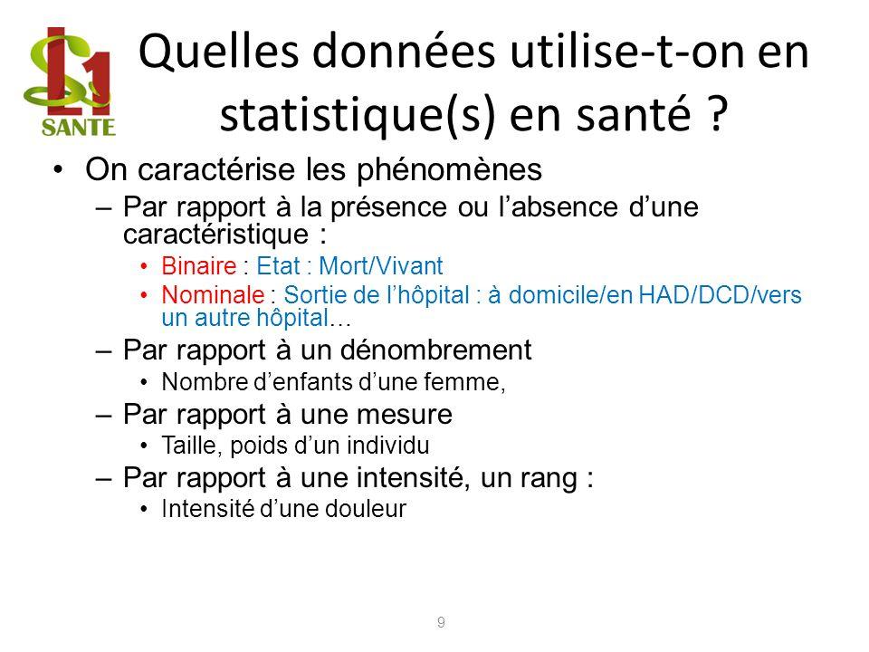 Quelles données utilise-t-on en statistique(s) en santé ? On caractérise les phénomènes –Par rapport à la présence ou labsence dune caractéristique :