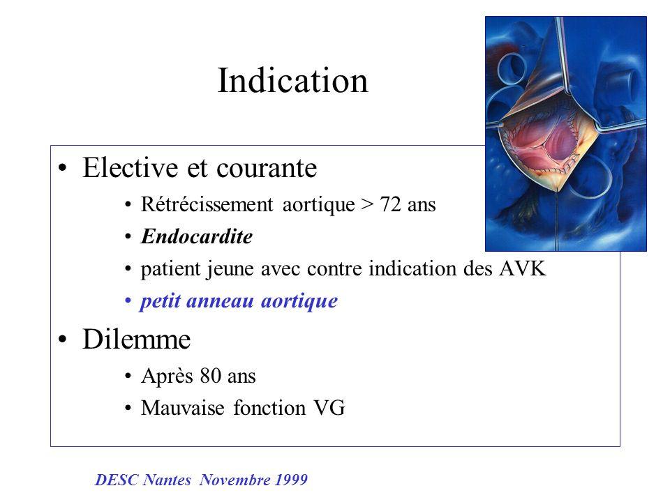 Indication Elective et courante Rétrécissement aortique > 72 ans Endocardite patient jeune avec contre indication des AVK petit anneau aortique Dilemm