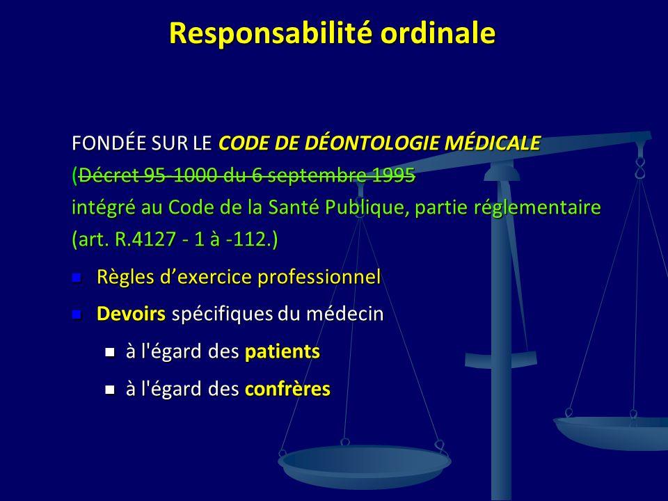 Responsabilité ordinale FONDÉE SUR LE CODE DE DÉONTOLOGIE MÉDICALE (Décret 95-1000 du 6 septembre 1995 intégré au Code de la Santé Publique, partie réglementaire (art.