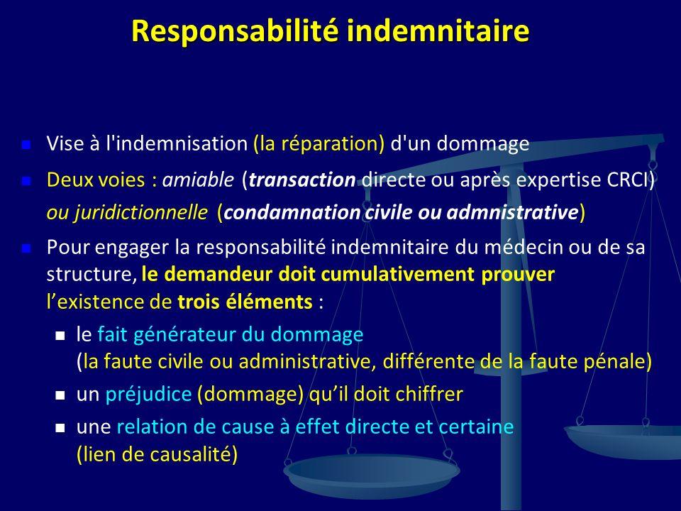 Responsabilité indemnitaire Vise à l'indemnisation (la réparation) d'un dommage Deux voies : amiable (transaction directe ou après expertise CRCI) ou