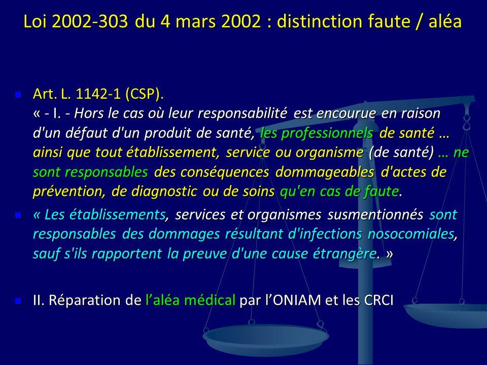 Loi 2002-303 du 4 mars 2002 : distinction faute / aléa Art. L. 1142-1 (CSP). « - I. - Hors le cas où leur responsabilité est encourue en raison d'un d