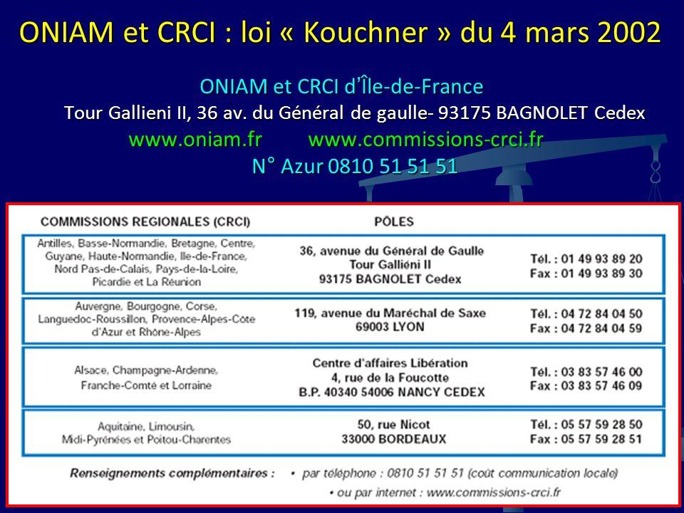 ONIAM et CRCI : loi « Kouchner » du 4 mars 2002 ONIAM et CRCI d Île-de-France Tour Gallieni II, 36 av.