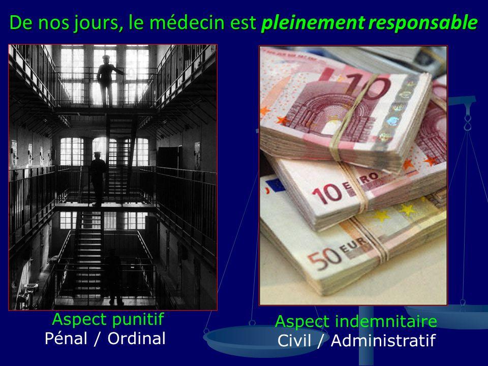 De nos jours, le médecin est pleinement responsable Aspect punitif Pénal / Ordinal Aspect indemnitaire Civil / Administratif