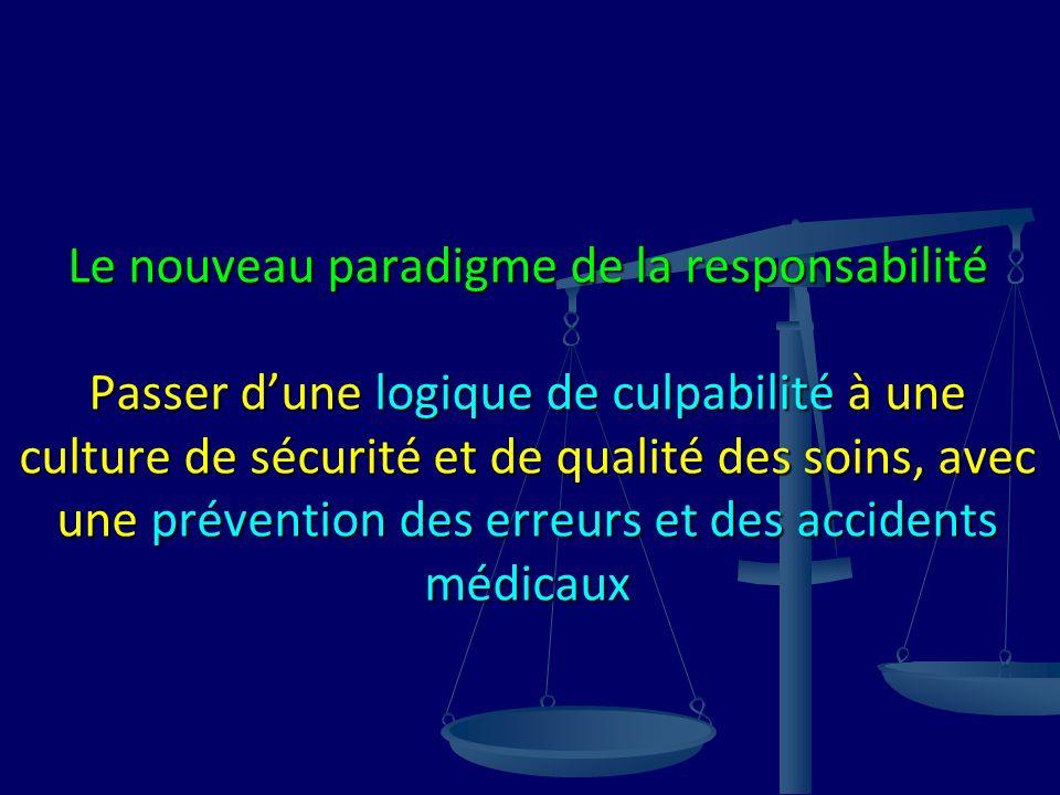 Le nouveau paradigme de la responsabilité Passer dune logique de culpabilité à une culture de sécurité et de qualité des soins, avec une prévention des erreurs et des accidents médicaux