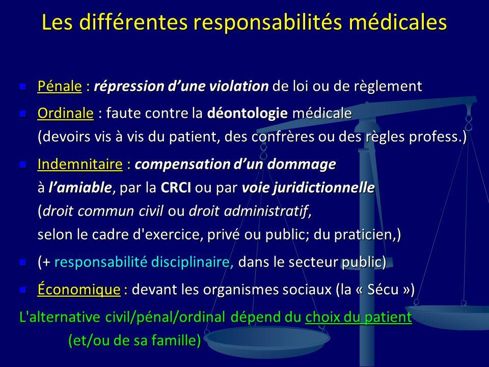 Les différentes responsabilités médicales Pénale : répression dune violation de loi ou de règlement Pénale : répression dune violation de loi ou de rè