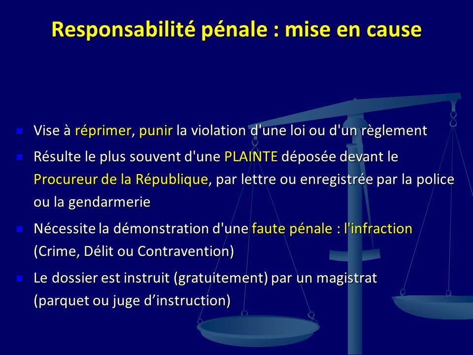 Responsabilité pénale : mise en cause Vise à réprimer, punir la violation d une loi ou d un règlement Vise à réprimer, punir la violation d une loi ou d un règlement Résulte le plus souvent d une PLAINTE déposée devant le Procureur de la République, par lettre ou enregistrée par la police ou la gendarmerie Résulte le plus souvent d une PLAINTE déposée devant le Procureur de la République, par lettre ou enregistrée par la police ou la gendarmerie Nécessite la démonstration d une faute pénale : l infraction (Crime, Délit ou Contravention) Nécessite la démonstration d une faute pénale : l infraction (Crime, Délit ou Contravention) Le dossier est instruit (gratuitement) par un magistrat (parquet ou juge dinstruction) Le dossier est instruit (gratuitement) par un magistrat (parquet ou juge dinstruction)