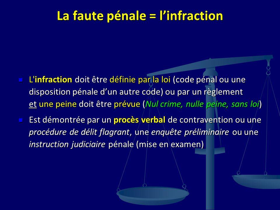 La faute pénale = linfraction L'infraction doit être définie par la loi (code pénal ou une disposition pénale dun autre code) ou par un règlement et u