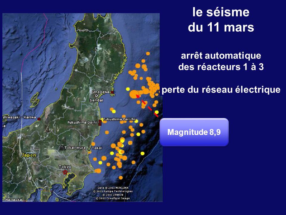 12 Magnitude 8,9 le séisme du 11 mars arrêt automatique des réacteurs 1 à 3 perte du réseau électrique