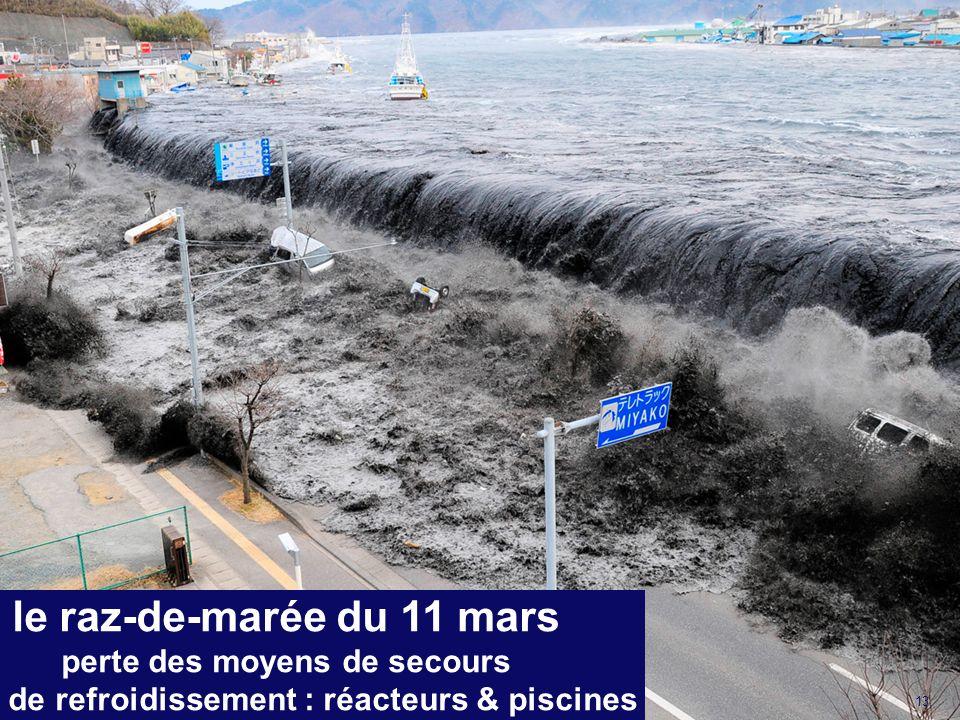 13 le raz-de-marée du 11 mars perte des moyens de secours plus de refroidissement : réacteurs & piscines