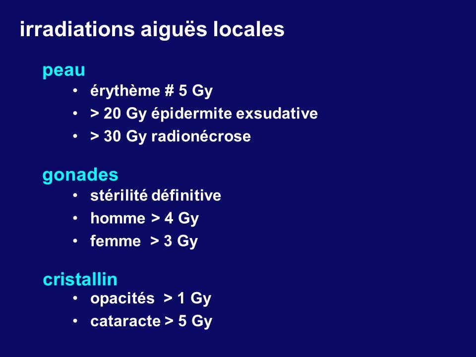 irradiations aiguës locales gonades stérilité définitive homme > 4 Gy femme > 3 Gy cristallin opacités > 1 Gy cataracte > 5 Gy érythème # 5 Gy > 20 Gy