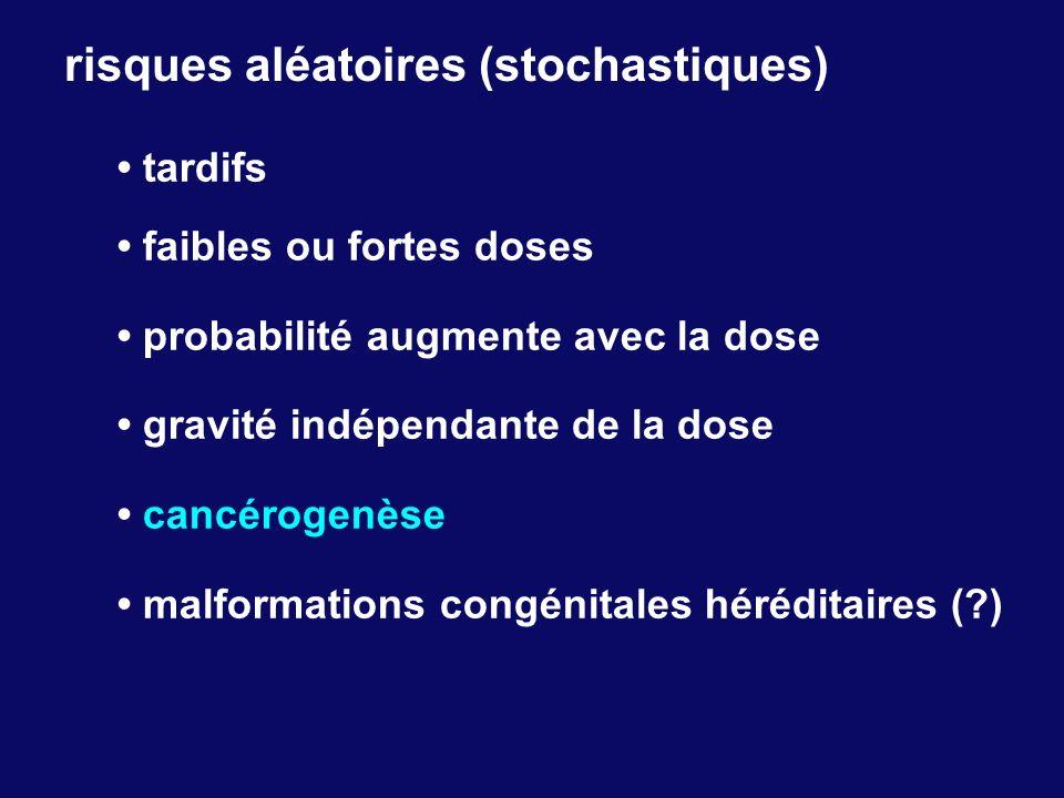 tardifs faibles ou fortes doses probabilité augmente avec la dose gravité indépendante de la dose cancérogenèse malformations congénitales héréditaire