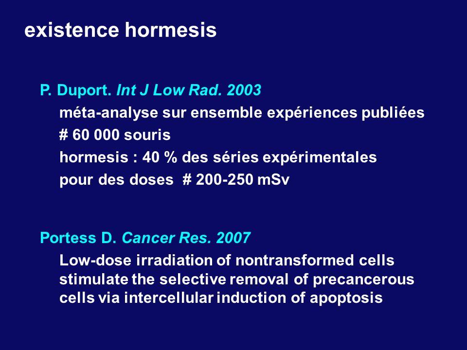 P. Duport. Int J Low Rad. 2003 méta-analyse sur ensemble expériences publiées # 60 000 souris hormesis : 40 % des séries expérimentales pour des doses