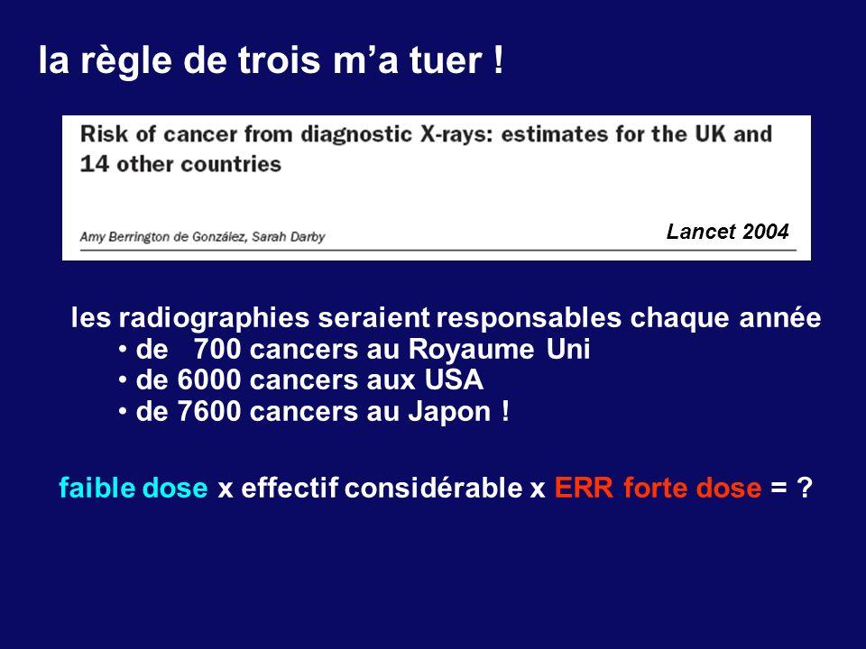 la règle de trois ma tuer ! les radiographies seraient responsables chaque année de 700 cancers au Royaume Uni de 6000 cancers aux USA de 7600 cancers