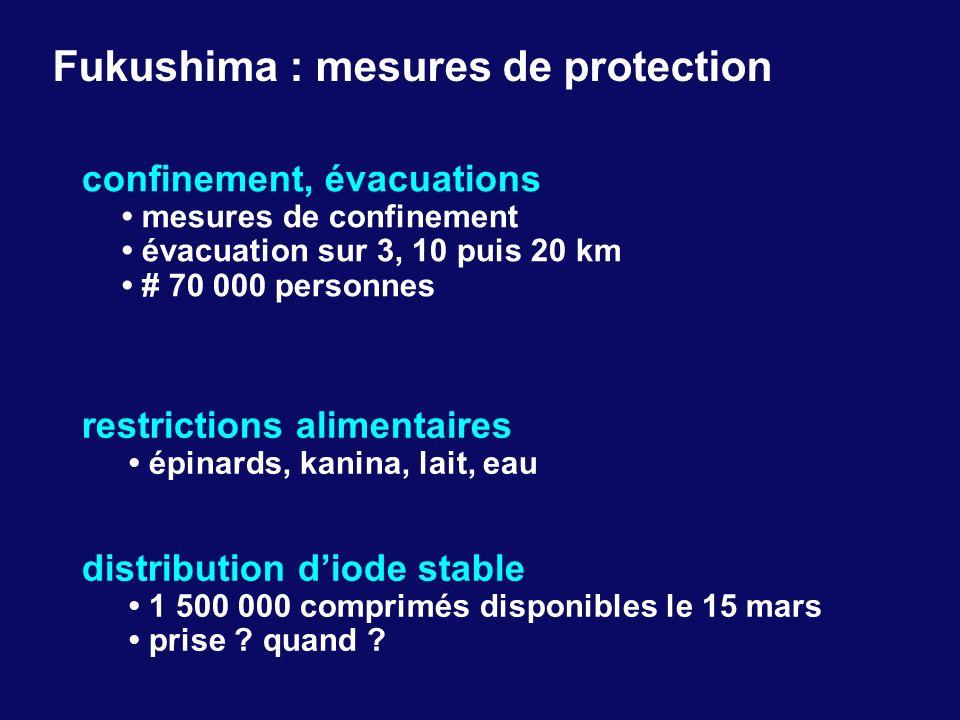 confinement, évacuations mesures de confinement évacuation sur 3, 10 puis 20 km # 70 000 personnes Fukushima : mesures de protection restrictions alim