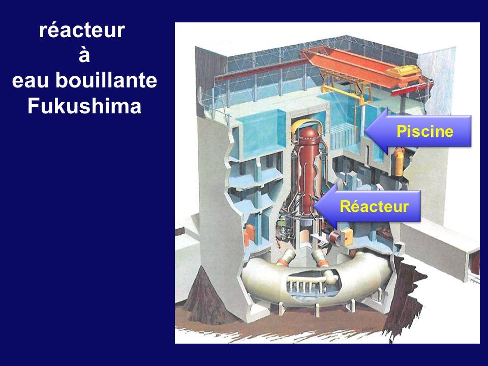 réacteur à eau bouillante Fukushima Piscine Réacteur