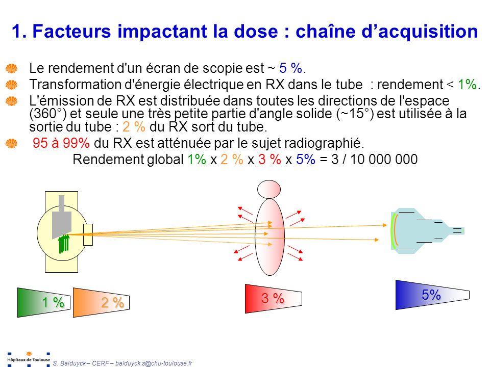 Unité de Radiophysique et Radioprotection S. Balduyck – CERF – balduyck.s@chu-toulouse.fr Le rendement d'un écran de scopie est ~ 5 %. Transformation