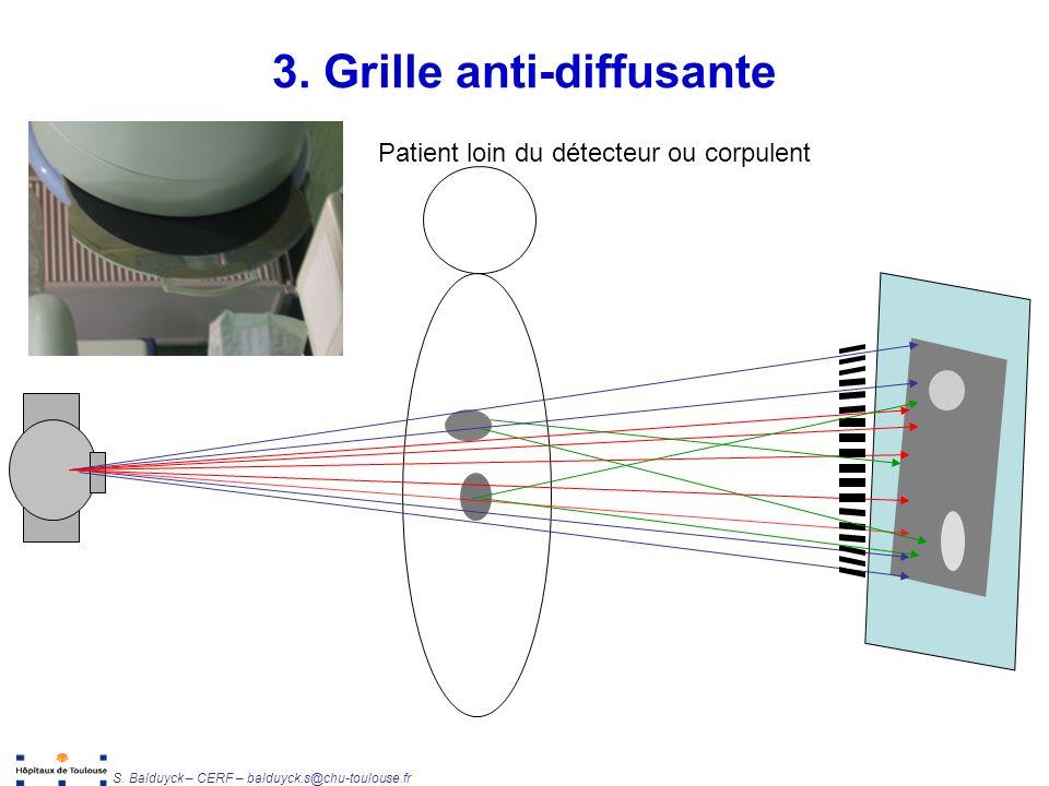Unité de Radiophysique et Radioprotection S. Balduyck – CERF – balduyck.s@chu-toulouse.fr Patient loin du détecteur ou corpulent 3. Grille anti-diffus