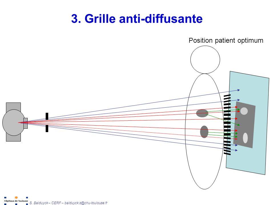 Unité de Radiophysique et Radioprotection S. Balduyck – CERF – balduyck.s@chu-toulouse.fr Position patient optimum 3. Grille anti-diffusante