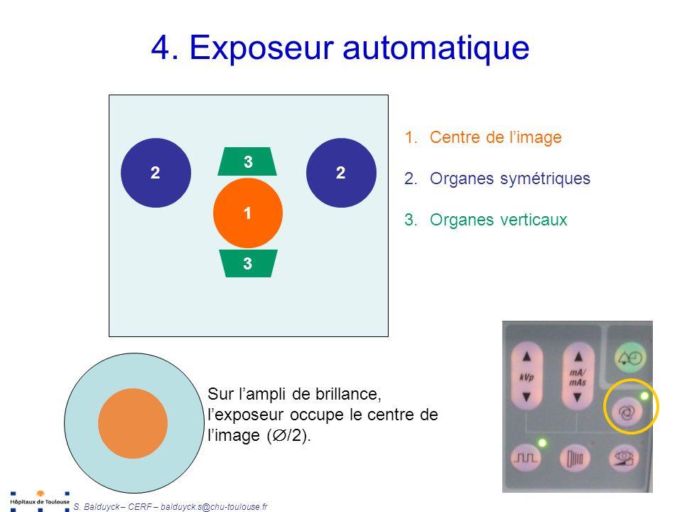 Unité de Radiophysique et Radioprotection S. Balduyck – CERF – balduyck.s@chu-toulouse.fr 4. Exposeur automatique 22 3 3 3 1.Centre de limage 2.Organe