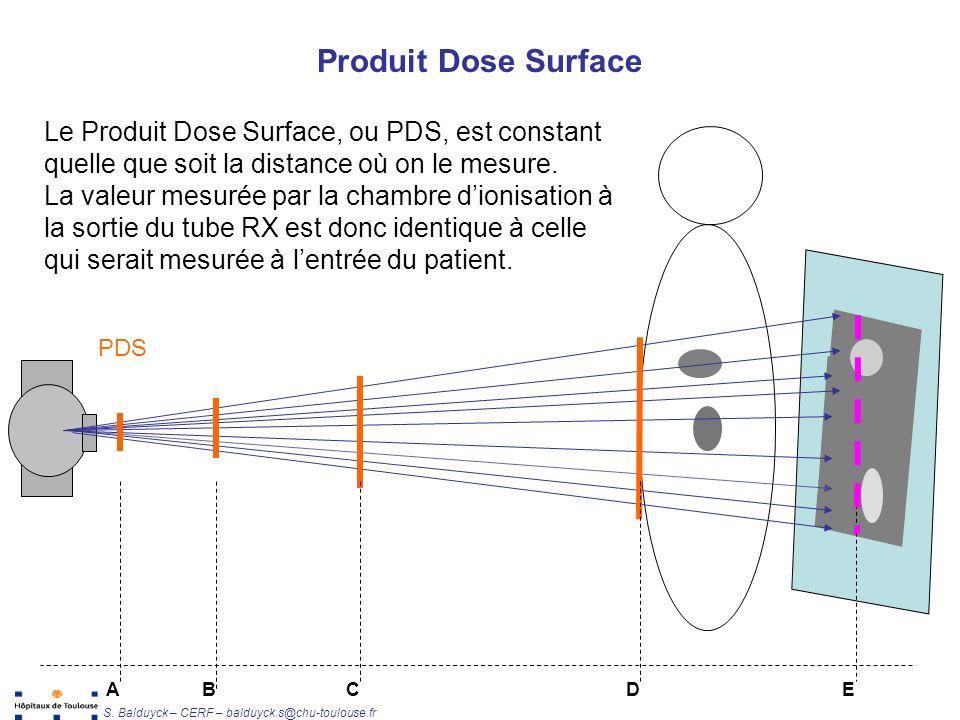Unité de Radiophysique et Radioprotection S. Balduyck – CERF – balduyck.s@chu-toulouse.fr Produit Dose Surface PDS Le Produit Dose Surface, ou PDS, es