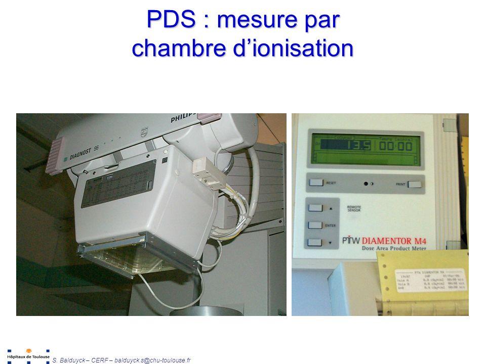 Unité de Radiophysique et Radioprotection S. Balduyck – CERF – balduyck.s@chu-toulouse.fr PDS : mesure par chambre dionisation