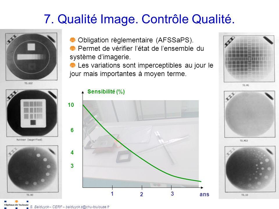 Unité de Radiophysique et Radioprotection S. Balduyck – CERF – balduyck.s@chu-toulouse.fr 7. Qualité Image. Contrôle Qualité. Obligation règlementaire