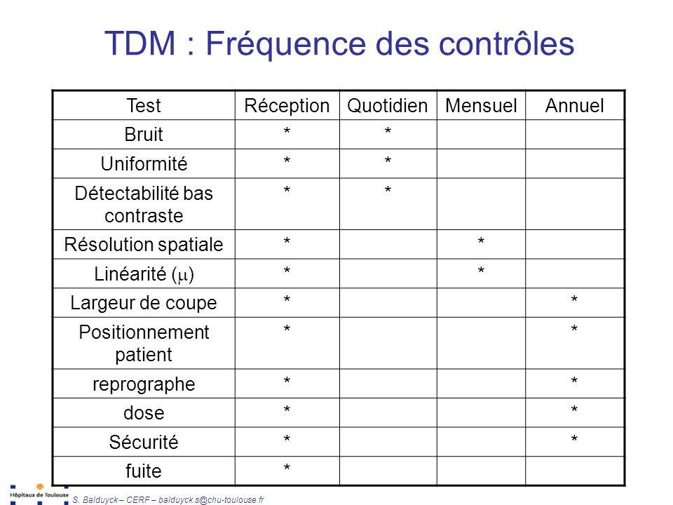 Unité de Radiophysique et Radioprotection S. Balduyck – CERF – balduyck.s@chu-toulouse.fr TDM : Fréquence des contrôles TestRéceptionQuotidienMensuelA