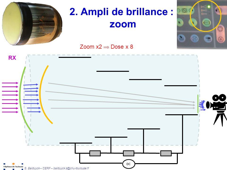 Unité de Radiophysique et Radioprotection S. Balduyck – CERF – balduyck.s@chu-toulouse.fr 2. Ampli de brillance : zoom RX DC Zoom x2 Dose x 8