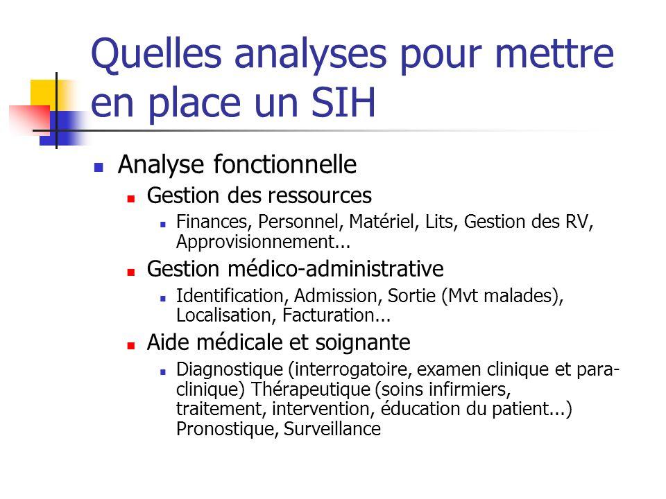 Quelles analyses pour mettre en place un SIH Analyse fonctionnelle Gestion des ressources Finances, Personnel, Matériel, Lits, Gestion des RV, Approvi