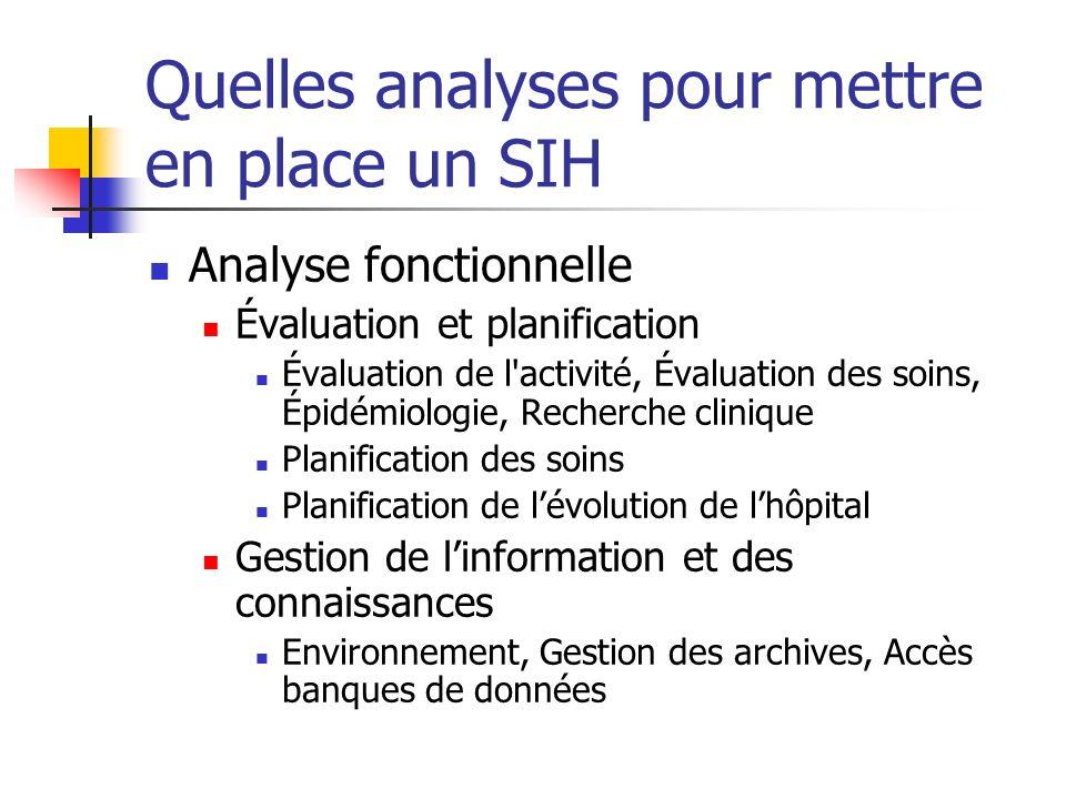 Quelles analyses pour mettre en place un SIH Analyse fonctionnelle Évaluation et planification Évaluation de l'activité, Évaluation des soins, Épidémi
