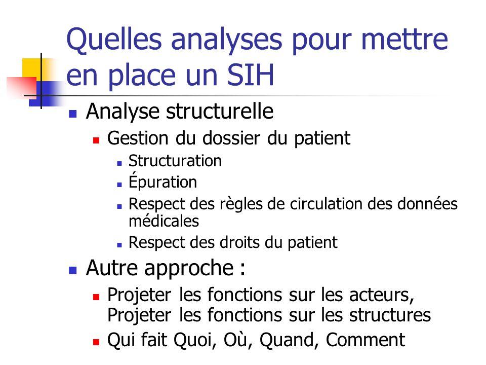 Quelles analyses pour mettre en place un SIH Analyse structurelle Gestion du dossier du patient Structuration Épuration Respect des règles de circulat