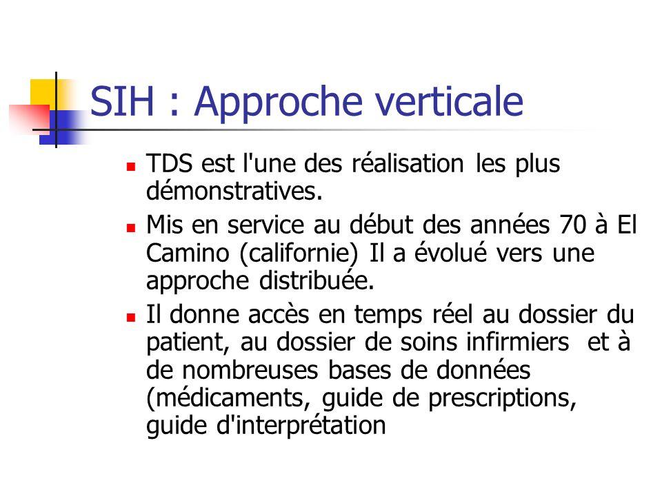 SIH : Approche verticale TDS est l'une des réalisation les plus démonstratives. Mis en service au début des années 70 à El Camino (californie) Il a év