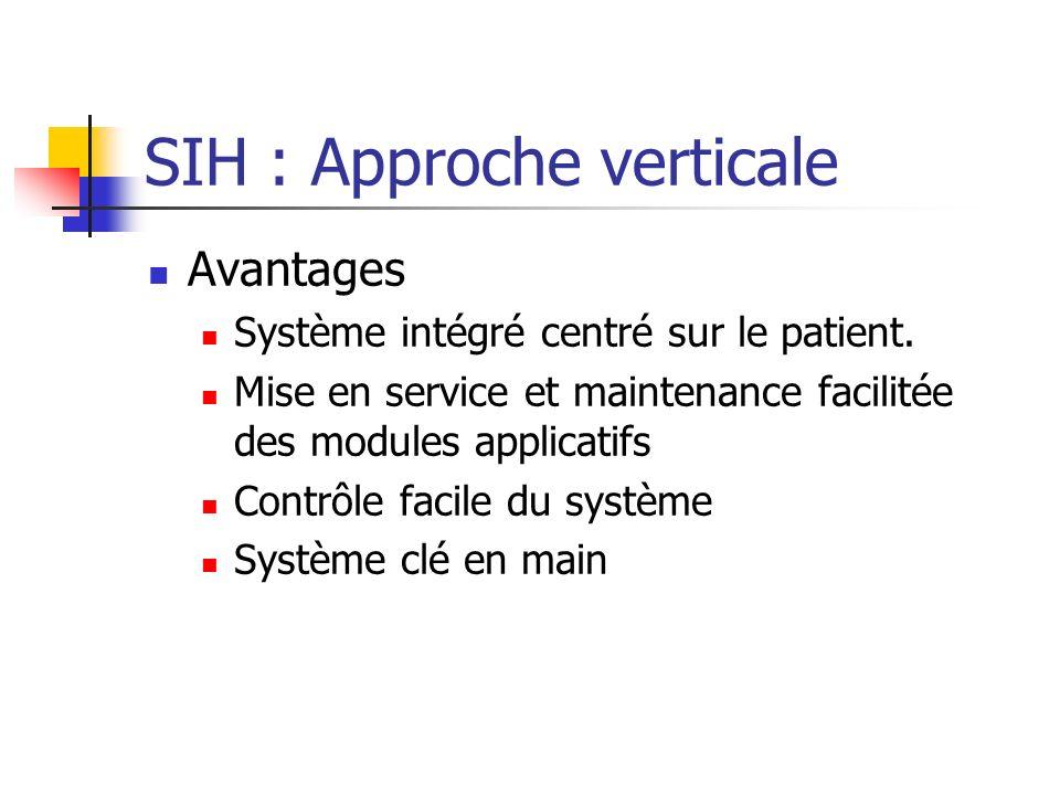 SIH : Approche verticale Avantages Système intégré centré sur le patient. Mise en service et maintenance facilitée des modules applicatifs Contrôle fa
