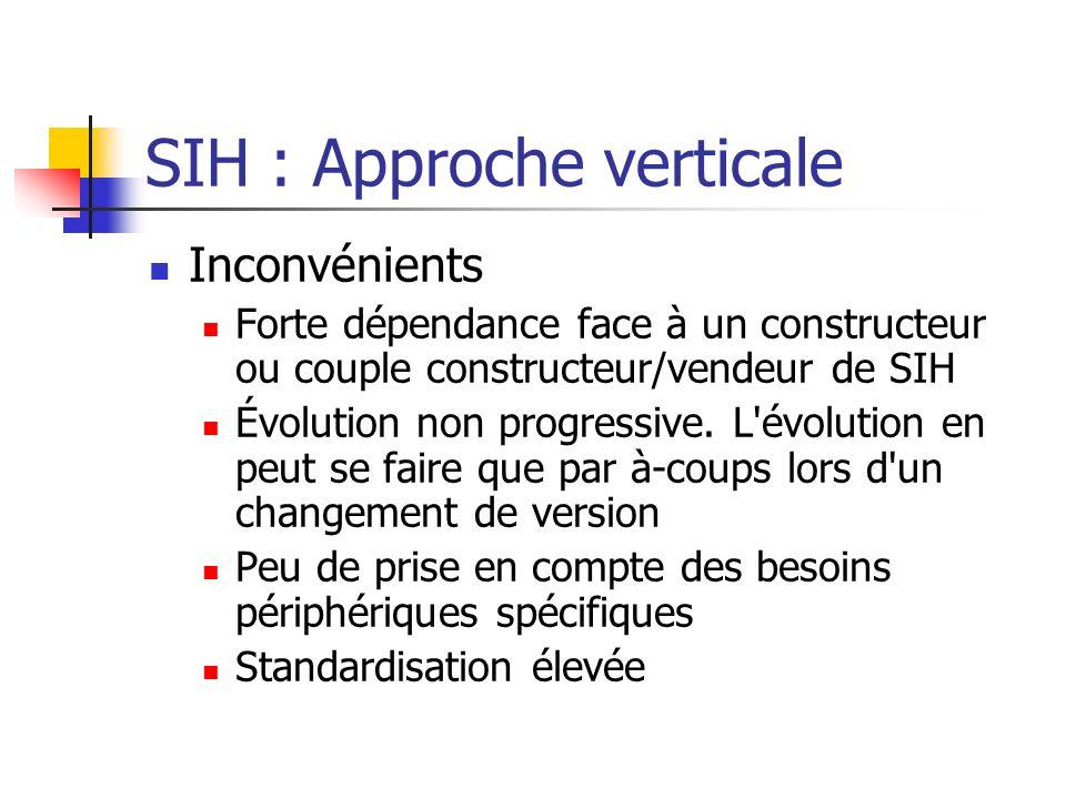 SIH : Approche verticale Inconvénients Forte dépendance face à un constructeur ou couple constructeur/vendeur de SIH Évolution non progressive. L'évol