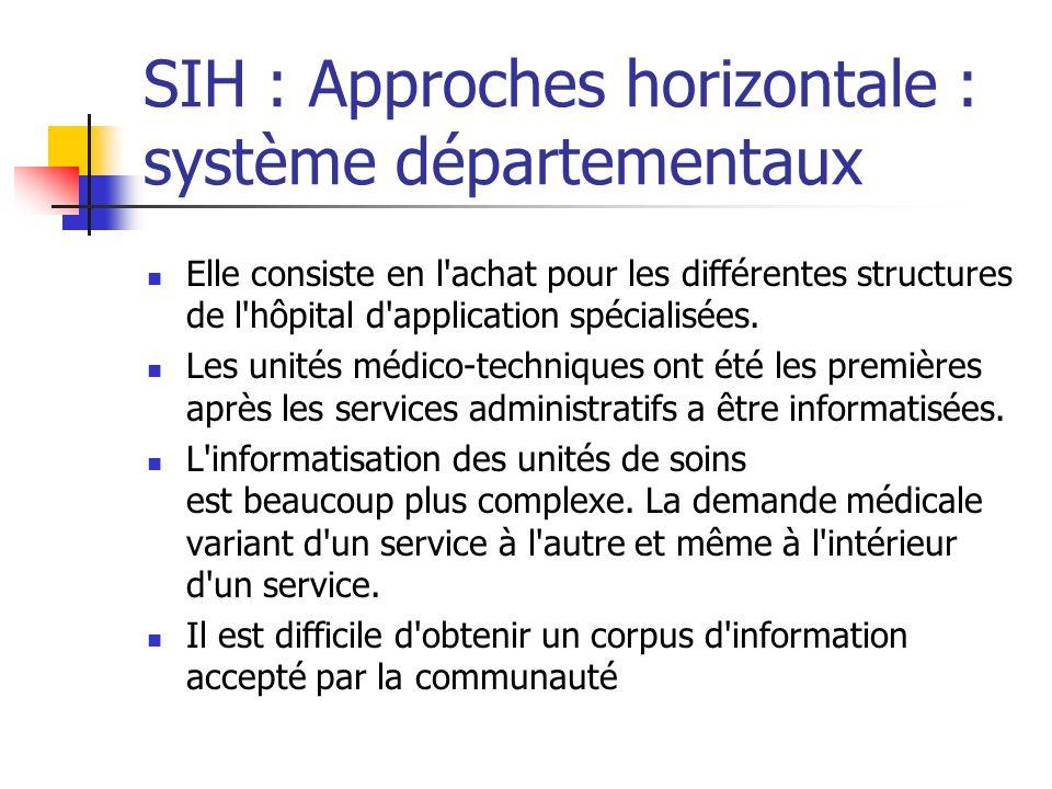 SIH : Approches horizontale : système départementaux Elle consiste en l'achat pour les différentes structures de l'hôpital d'application spécialisées.