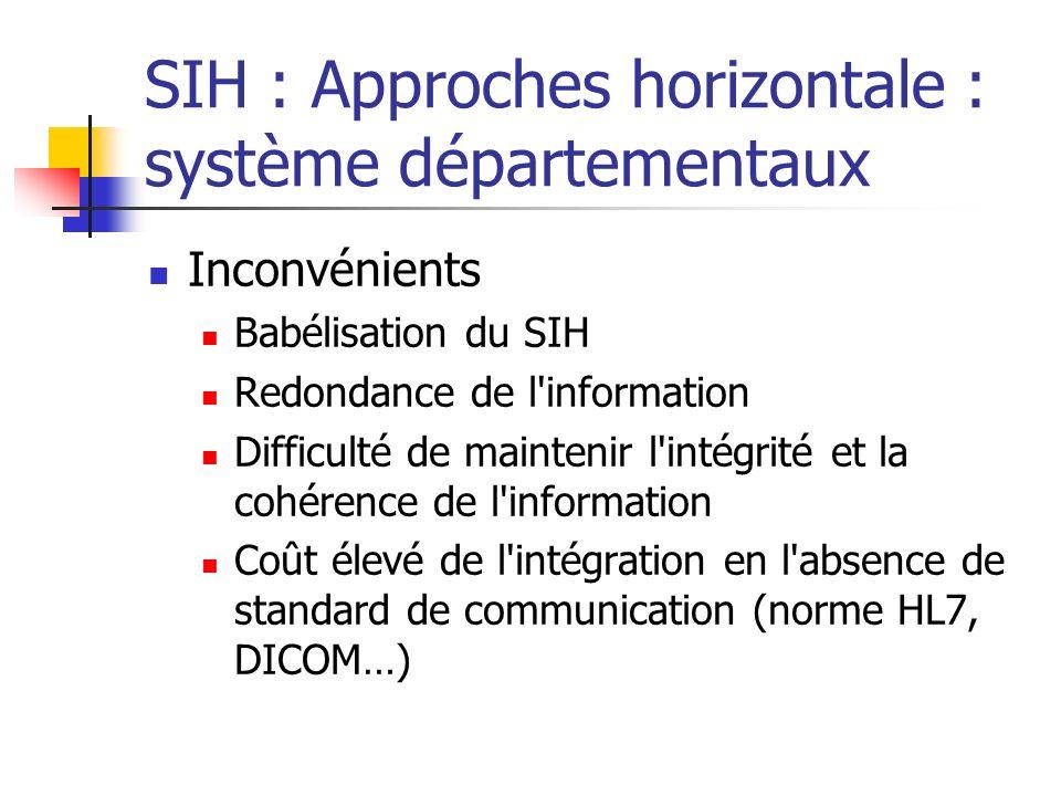 SIH : Approches horizontale : système départementaux Inconvénients Babélisation du SIH Redondance de l'information Difficulté de maintenir l'intégrité