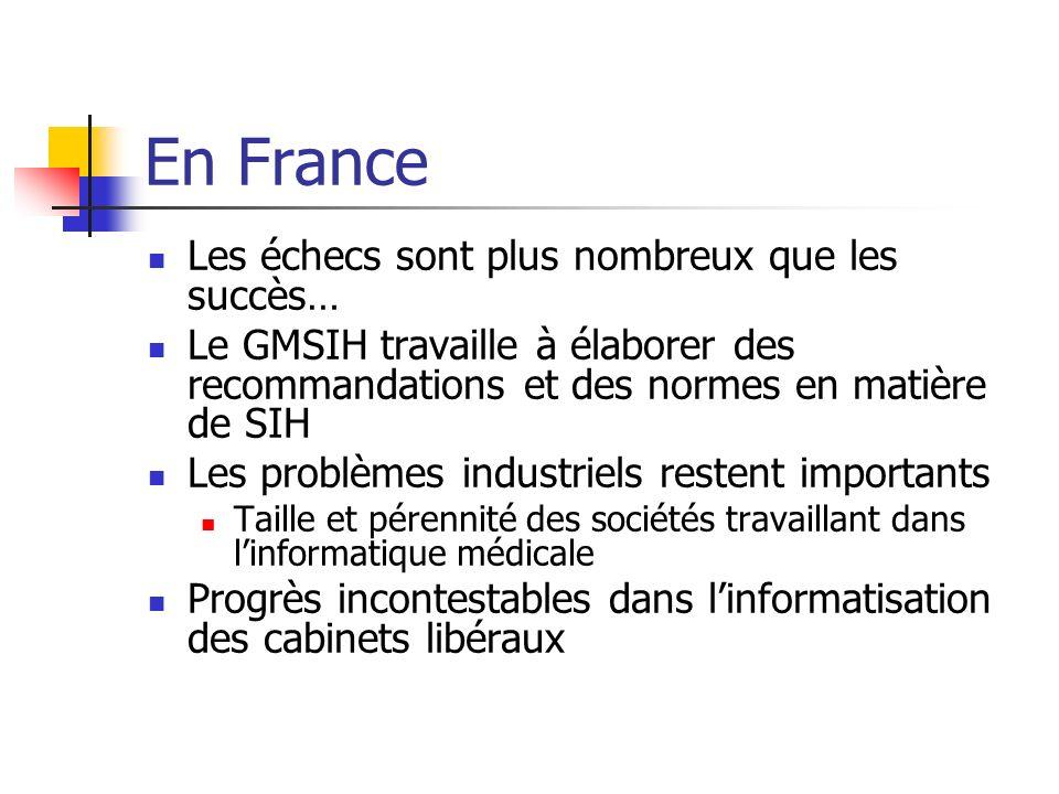 En France Les échecs sont plus nombreux que les succès… Le GMSIH travaille à élaborer des recommandations et des normes en matière de SIH Les problème