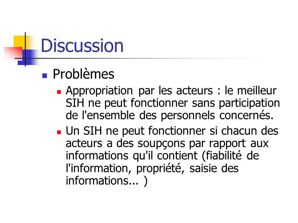Discussion Problèmes Appropriation par les acteurs : le meilleur SIH ne peut fonctionner sans participation de l'ensemble des personnels concernés. Un
