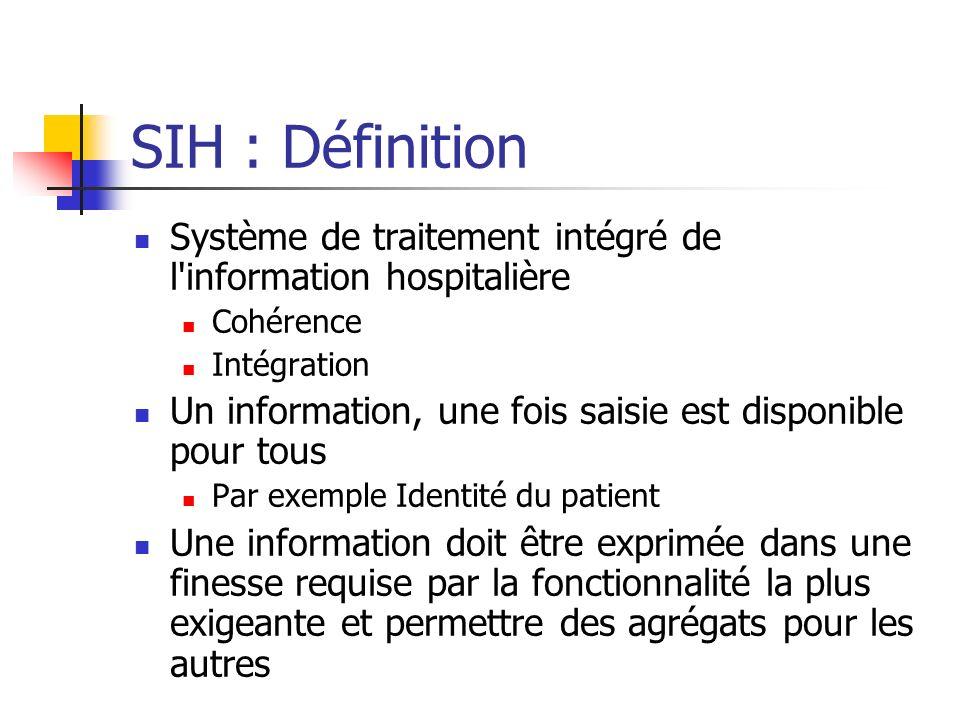 SIH : Définition Système de traitement intégré de l'information hospitalière Cohérence Intégration Un information, une fois saisie est disponible pour