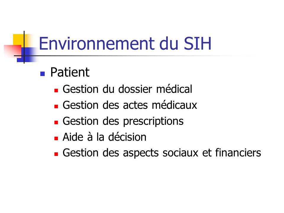 Environnement du SIH Patient Gestion du dossier médical Gestion des actes médicaux Gestion des prescriptions Aide à la décision Gestion des aspects so