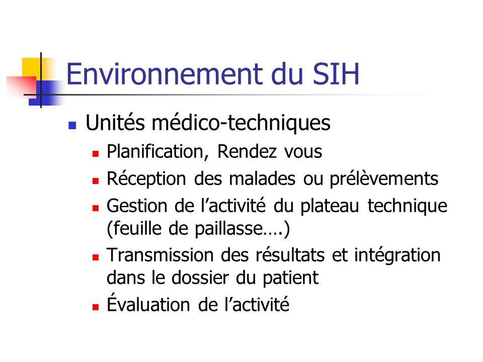 Environnement du SIH Unités médico-techniques Planification, Rendez vous Réception des malades ou prélèvements Gestion de lactivité du plateau techniq