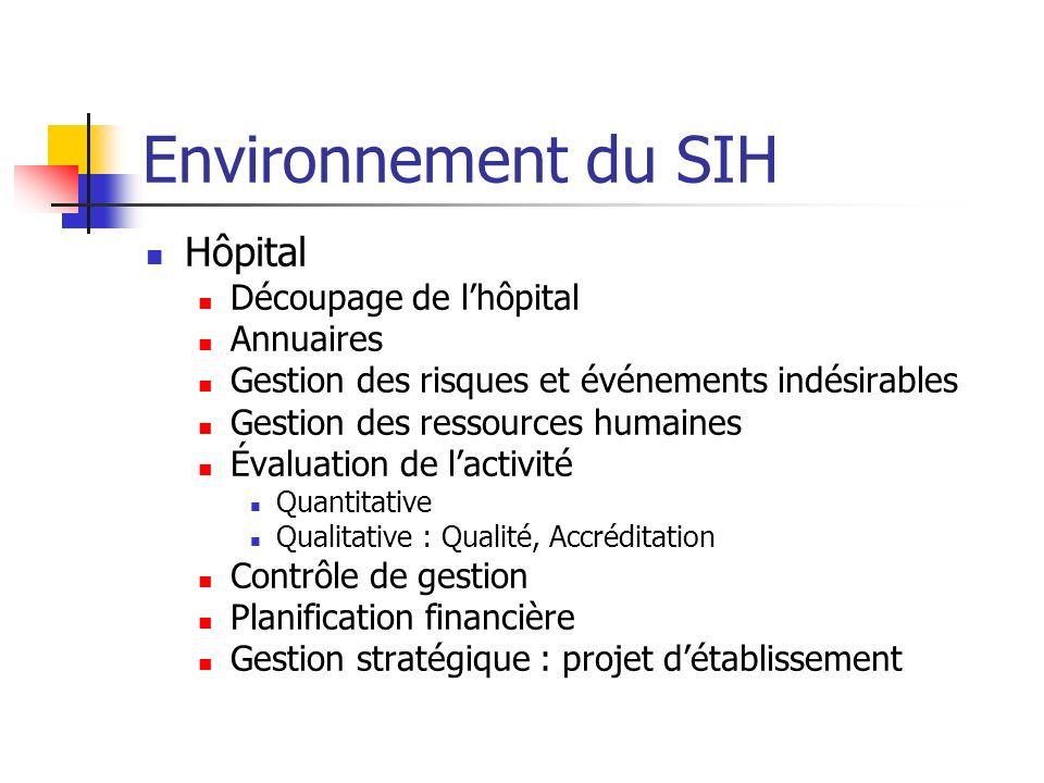 Environnement du SIH National Planification Moyens matériels et humains Formation Épidémiologie et surveillance sanitaire Financement du système de santé Loi annuelle sur les dépenses de santé