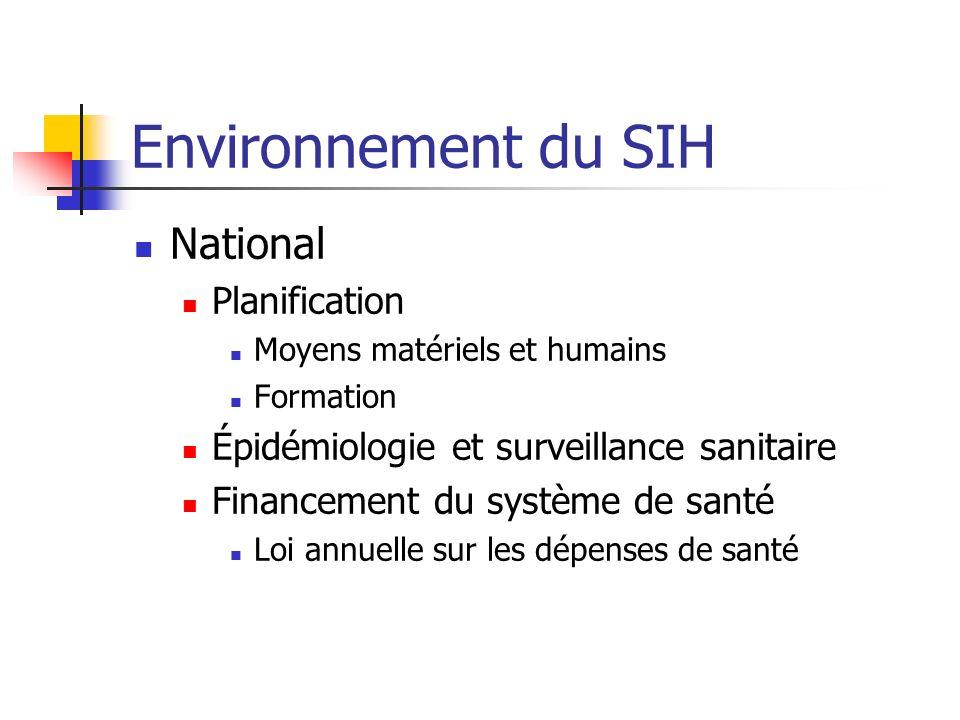 Environnement du SIH International Comparaisons internationales Compensation inter-pays dans le cadre de lEurope Collaboration internationale Carte de santé : volet médical durgence