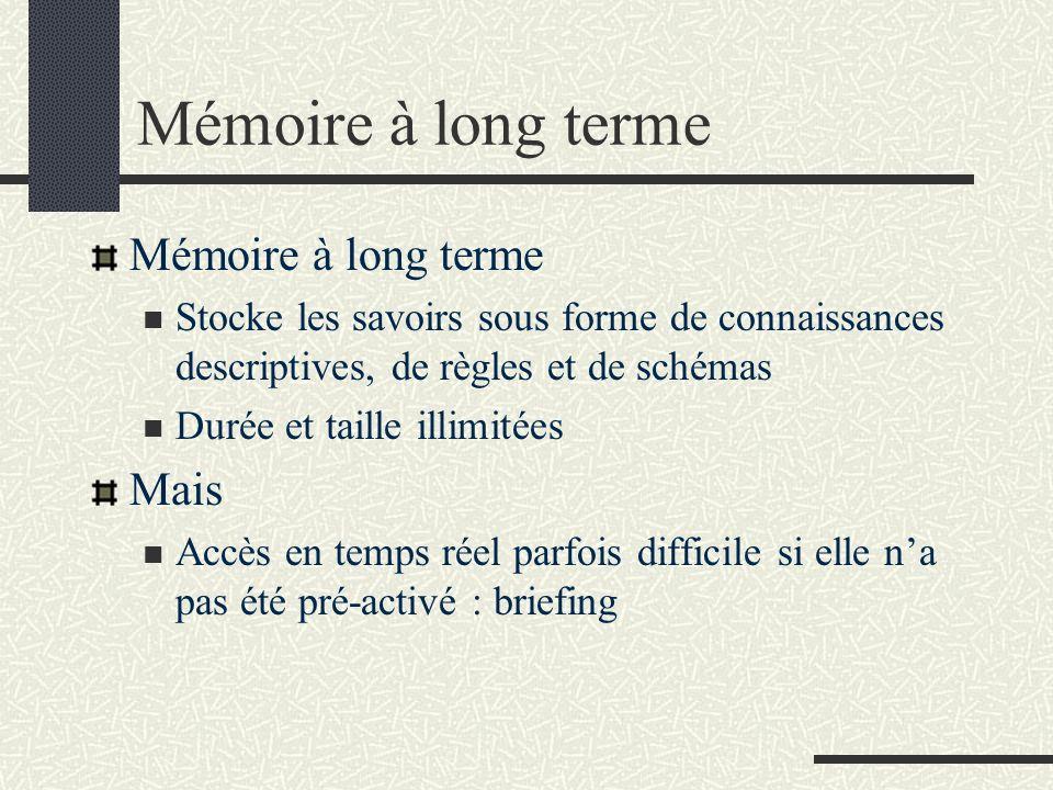 Mémoire à long terme Stocke les savoirs sous forme de connaissances descriptives, de règles et de schémas Durée et taille illimitées Mais Accès en tem