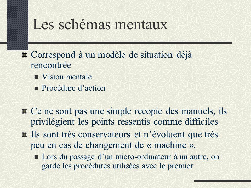 Les schémas mentaux Correspond à un modèle de situation déjà rencontrée Vision mentale Procédure daction Ce ne sont pas une simple recopie des manuels