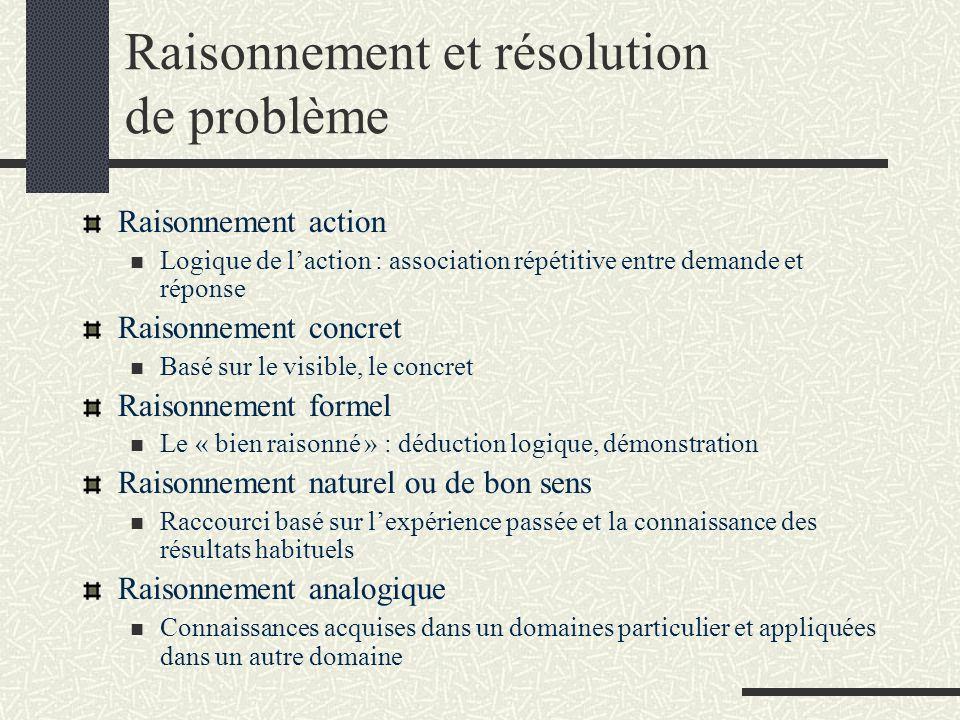 Raisonnement et résolution de problème Raisonnement action Logique de laction : association répétitive entre demande et réponse Raisonnement concret B